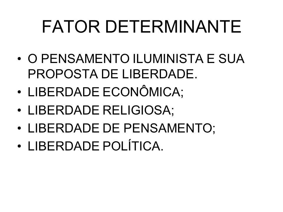 FATOR DETERMINANTE O PENSAMENTO ILUMINISTA E SUA PROPOSTA DE LIBERDADE. LIBERDADE ECONÔMICA; LIBERDADE RELIGIOSA;