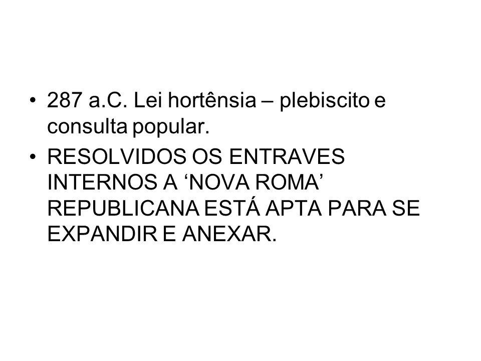 287 a.C. Lei hortênsia – plebiscito e consulta popular.
