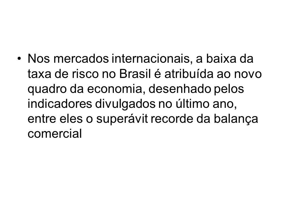 Nos mercados internacionais, a baixa da taxa de risco no Brasil é atribuída ao novo quadro da economia, desenhado pelos indicadores divulgados no último ano, entre eles o superávit recorde da balança comercial
