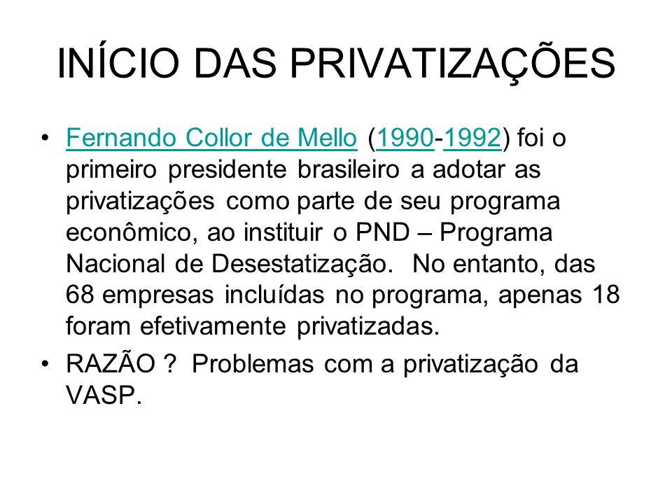 INÍCIO DAS PRIVATIZAÇÕES