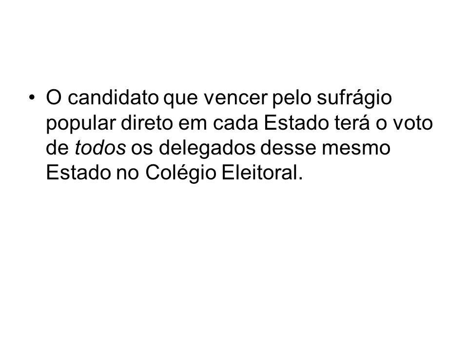 O candidato que vencer pelo sufrágio popular direto em cada Estado terá o voto de todos os delegados desse mesmo Estado no Colégio Eleitoral.