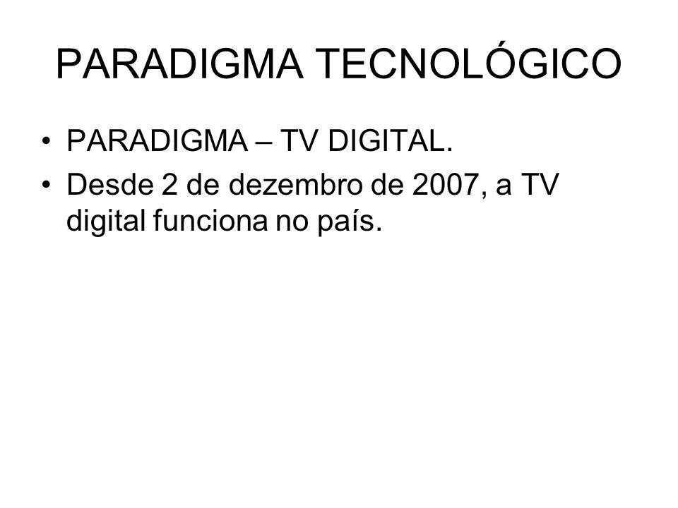 PARADIGMA TECNOLÓGICO
