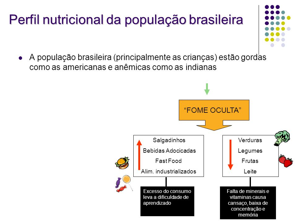 Perfil nutricional da população brasileira