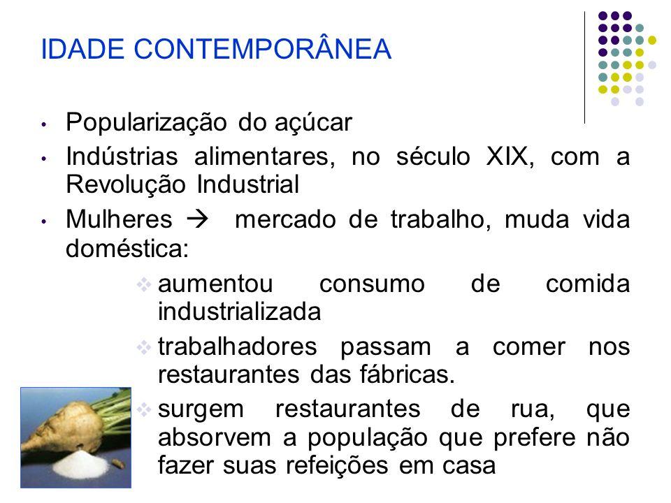 IDADE CONTEMPORÂNEA Popularização do açúcar