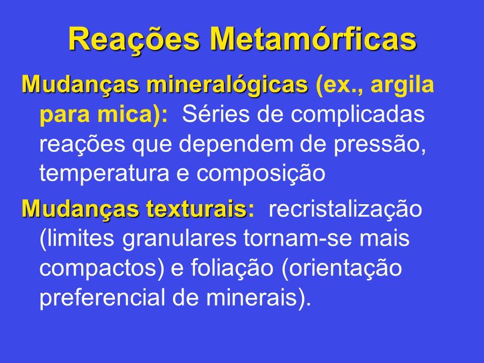Reações Metamórficas Mudanças mineralógicas (ex., argila para mica): Séries de complicadas reações que dependem de pressão, temperatura e composição.