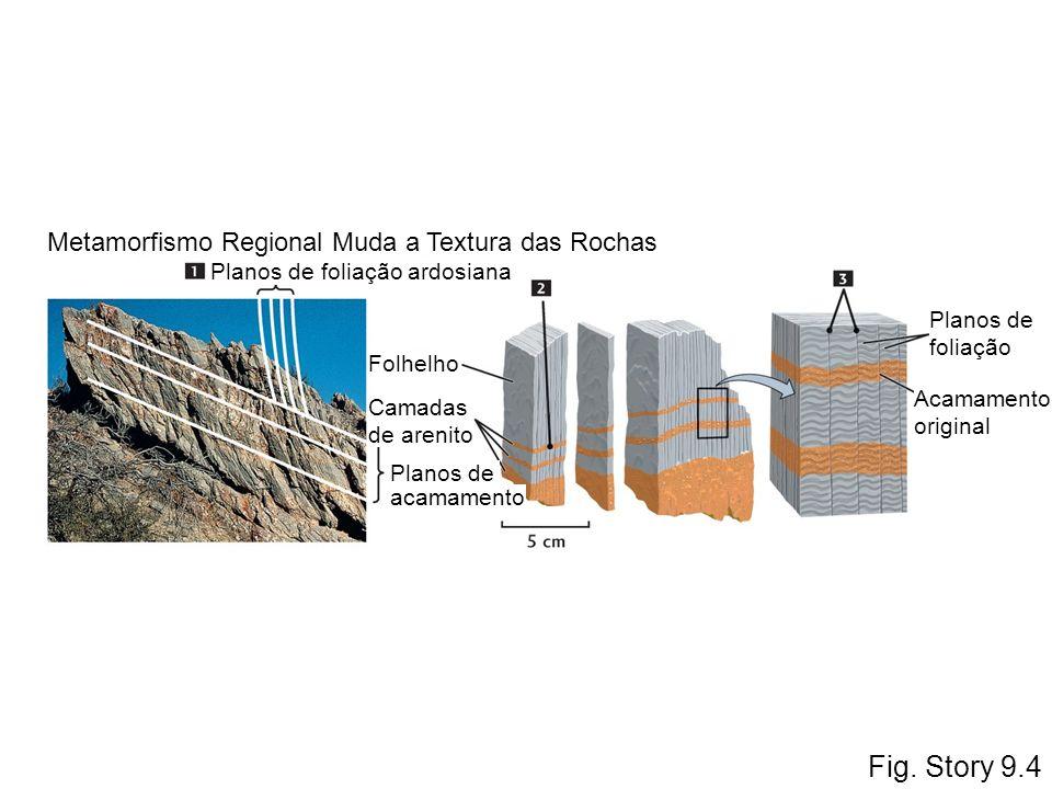 Fig. Story 9.4 Metamorfismo Regional Muda a Textura das Rochas