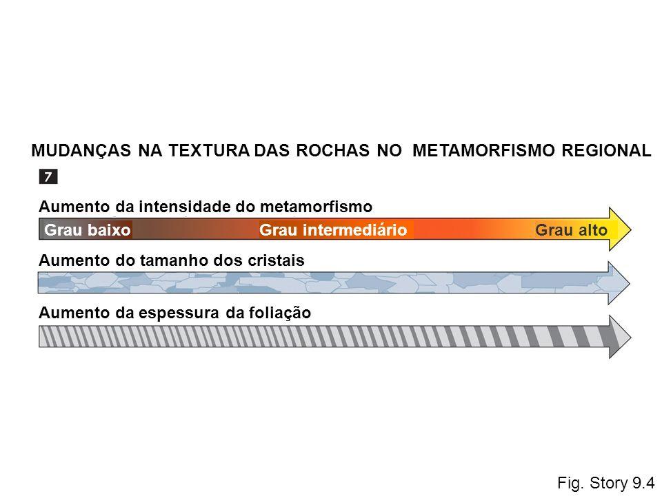 MUDANÇAS NA TEXTURA DAS ROCHAS NO METAMORFISMO REGIONAL