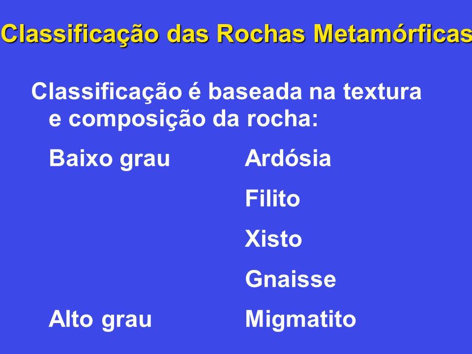 Classificação das Rochas Metamórficas