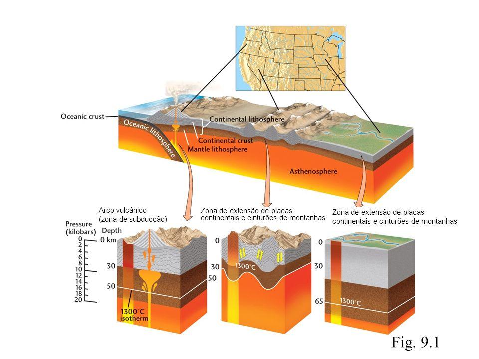 Fig. 9.1 Arco vulcânico (zona de subducção)