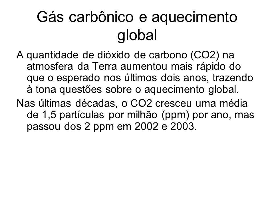 Gás carbônico e aquecimento global