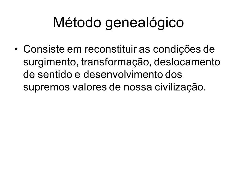 Método genealógico