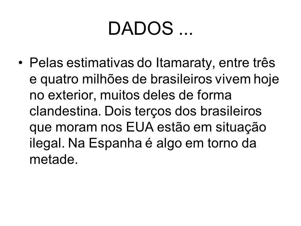 DADOS ...