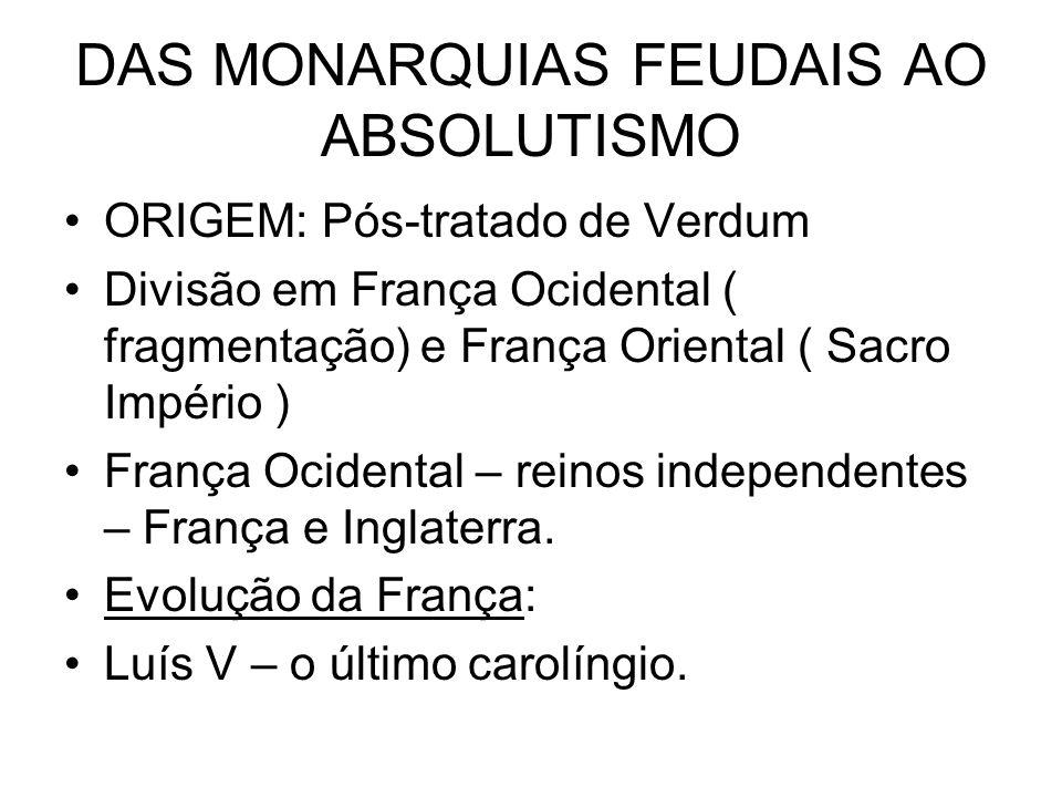 DAS MONARQUIAS FEUDAIS AO ABSOLUTISMO