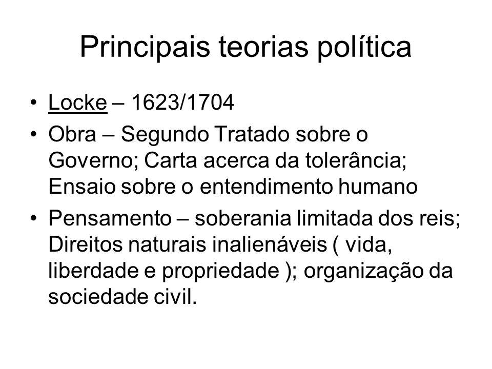 Principais teorias política