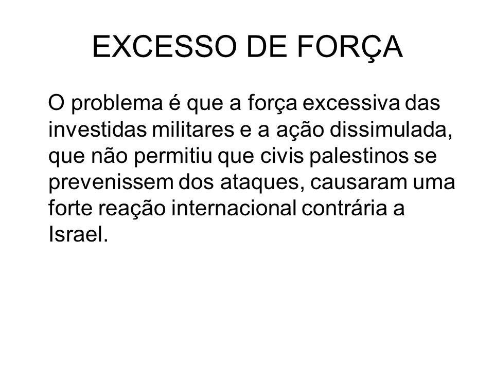 EXCESSO DE FORÇA