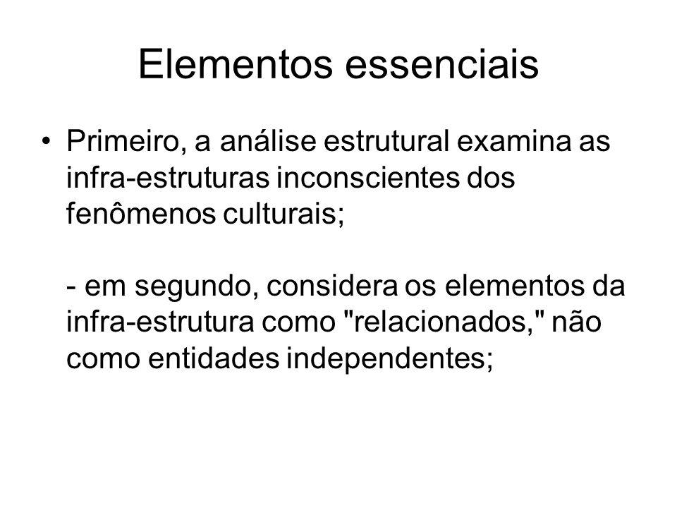 Elementos essenciais