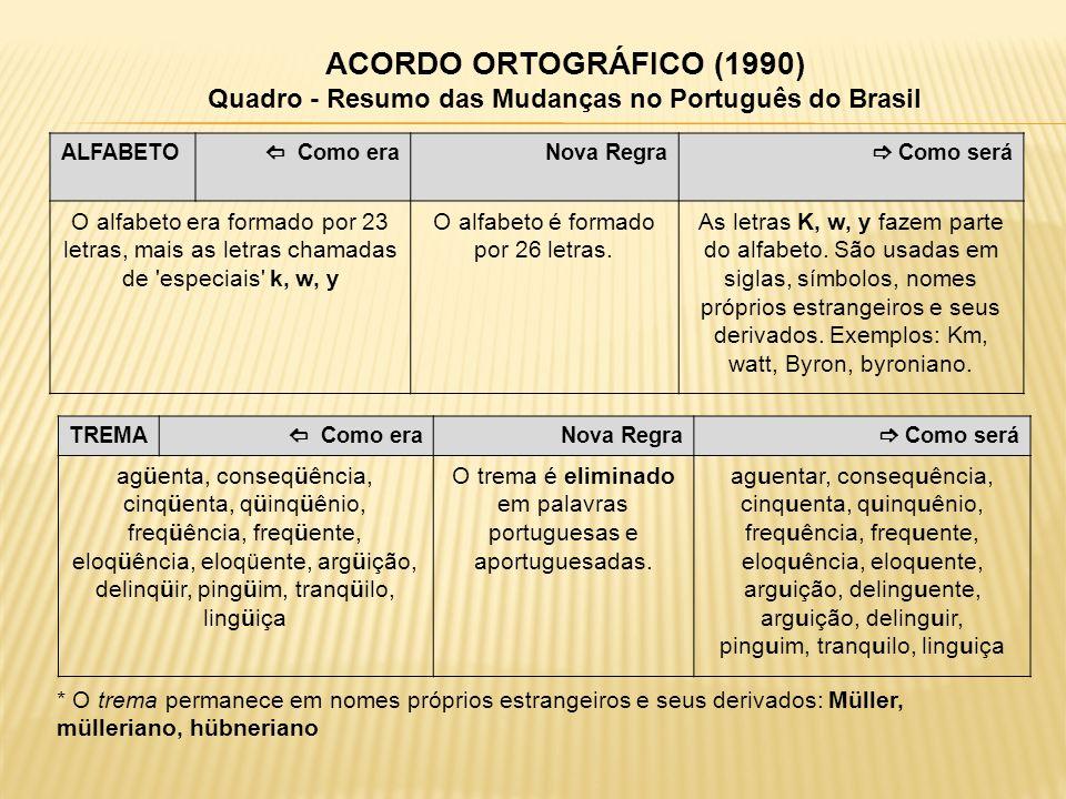 ACORDO ORTOGRÁFICO (1990)Quadro - Resumo das Mudanças no Português do Brasil. ALFABETO.  Como era.