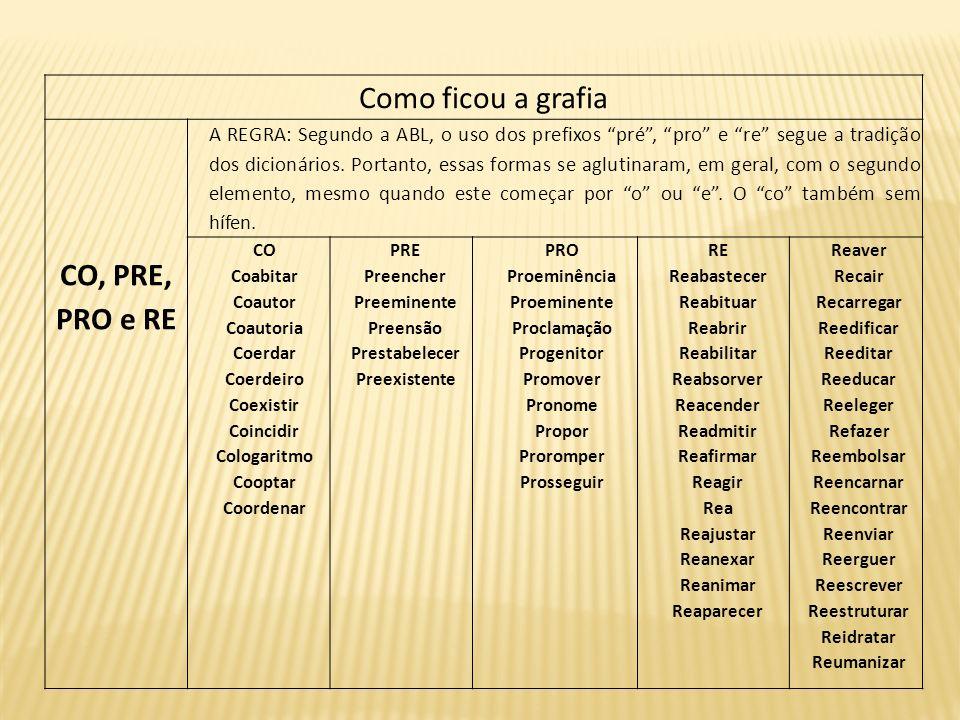 Como ficou a grafia CO, PRE, PRO e RE CO, PRE, PRO e RE