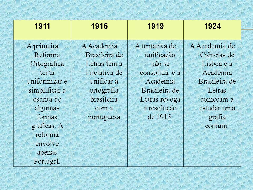 1911 1915. 1919. 1924.