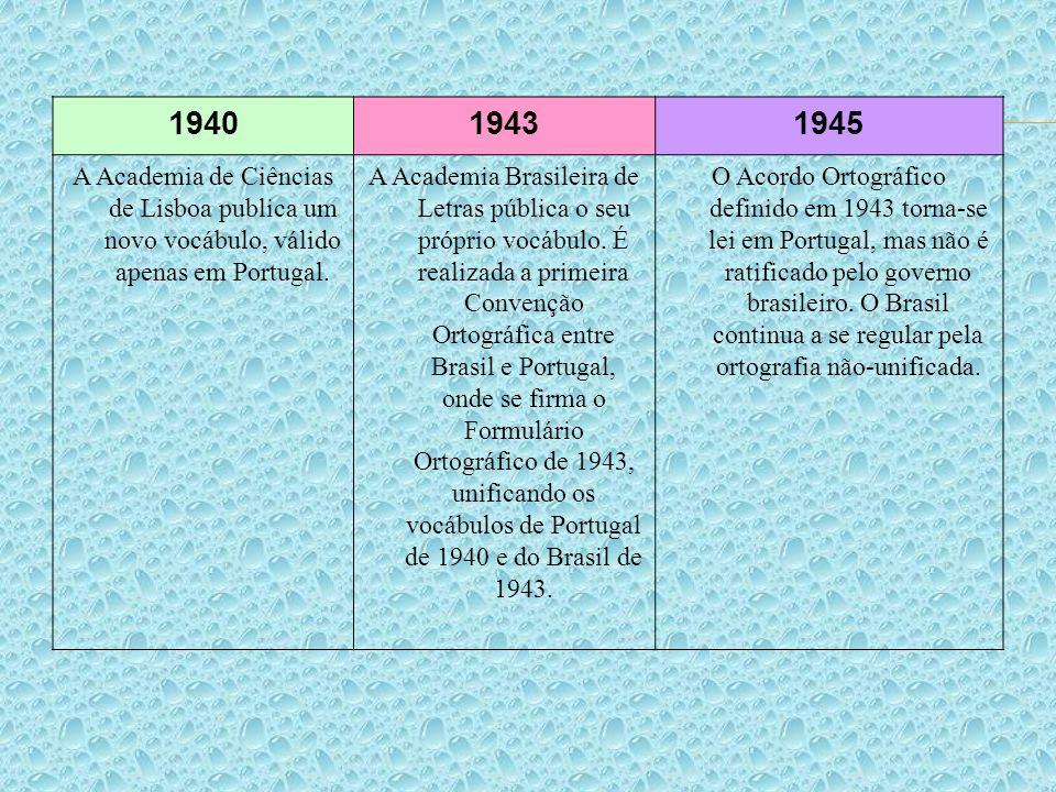 1940 1943. 1945. A Academia de Ciências de Lisboa publica um novo vocábulo, válido apenas em Portugal.