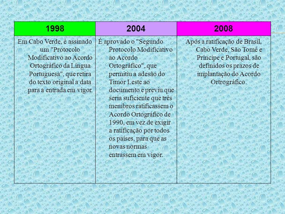 1998 2004. 2008.