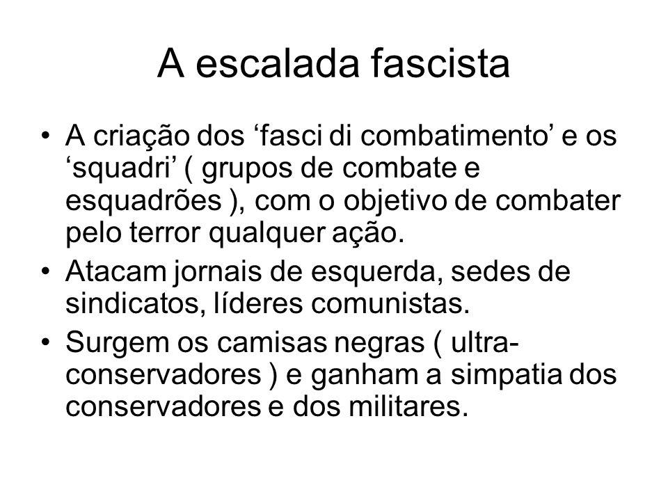 A escalada fascista