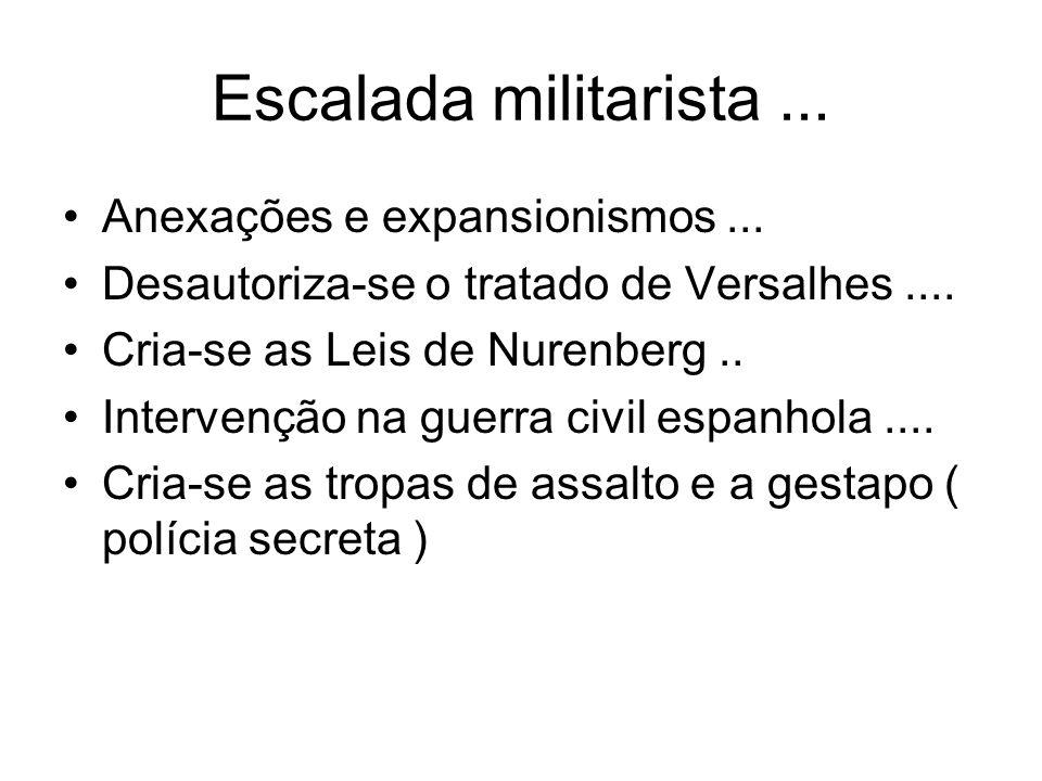 Escalada militarista ... Anexações e expansionismos ...