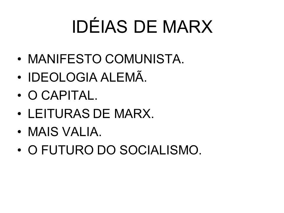 IDÉIAS DE MARX MANIFESTO COMUNISTA. IDEOLOGIA ALEMÃ. O CAPITAL.