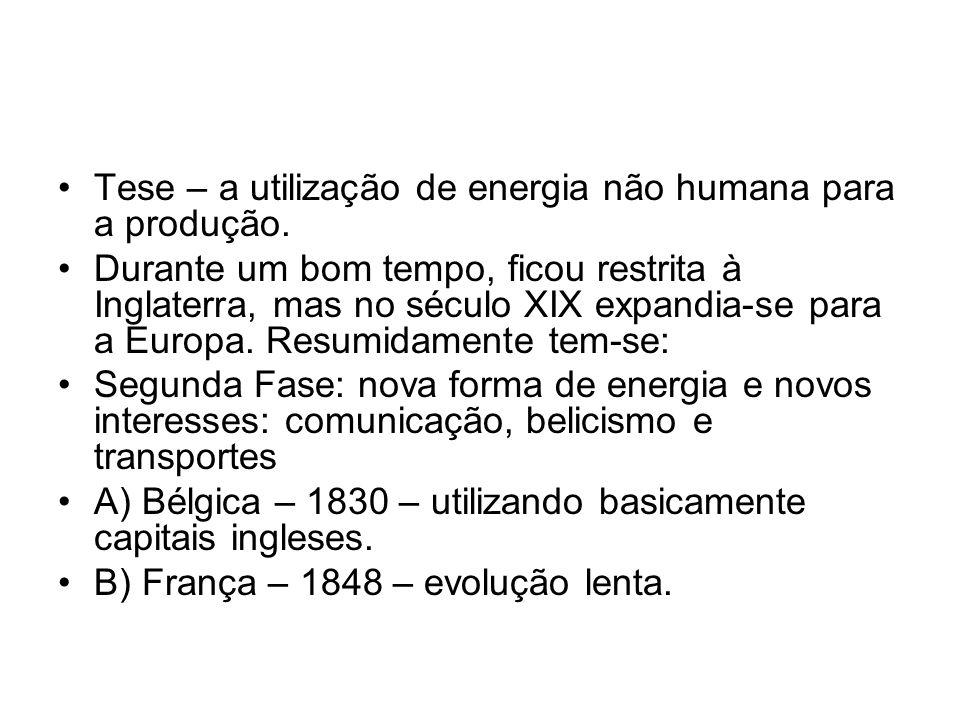 Tese – a utilização de energia não humana para a produção.