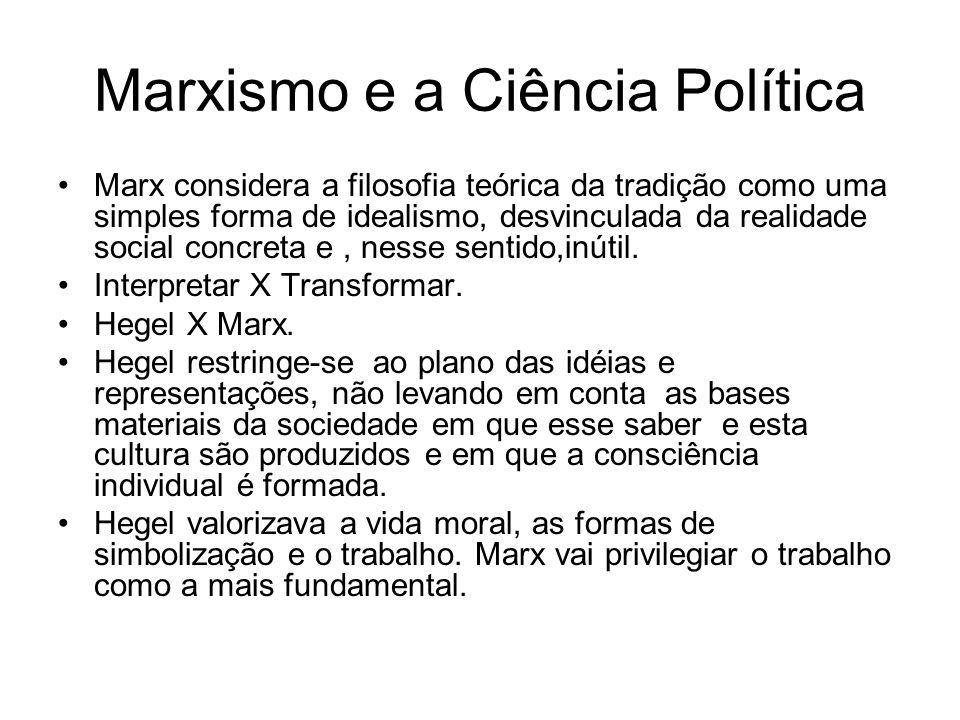 Marxismo e a Ciência Política