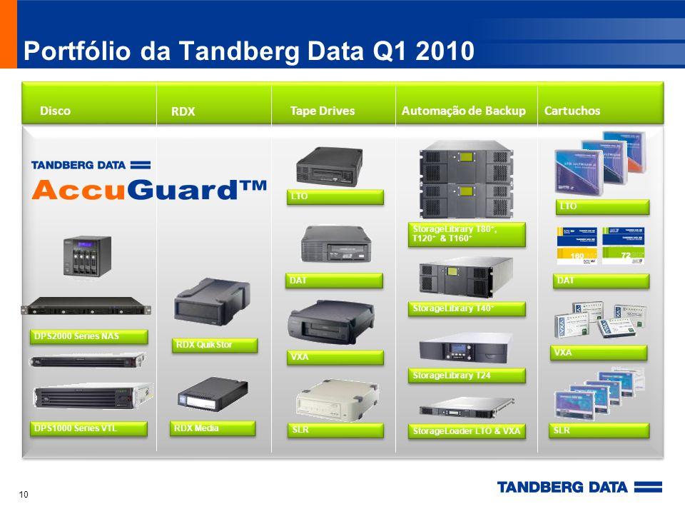 Portfólio da Tandberg Data Q1 2010