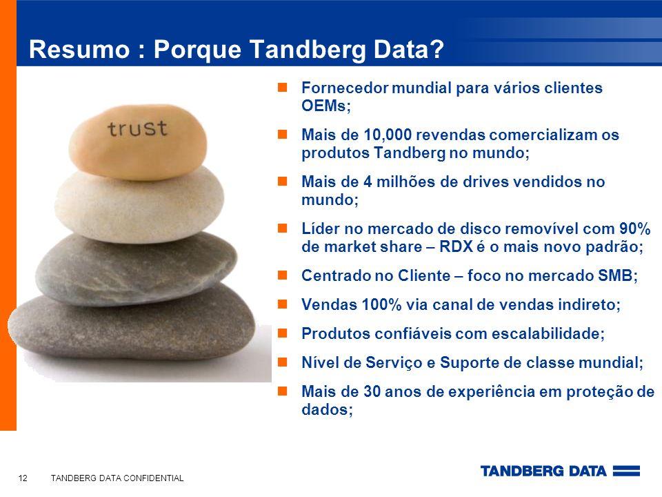 Resumo : Porque Tandberg Data