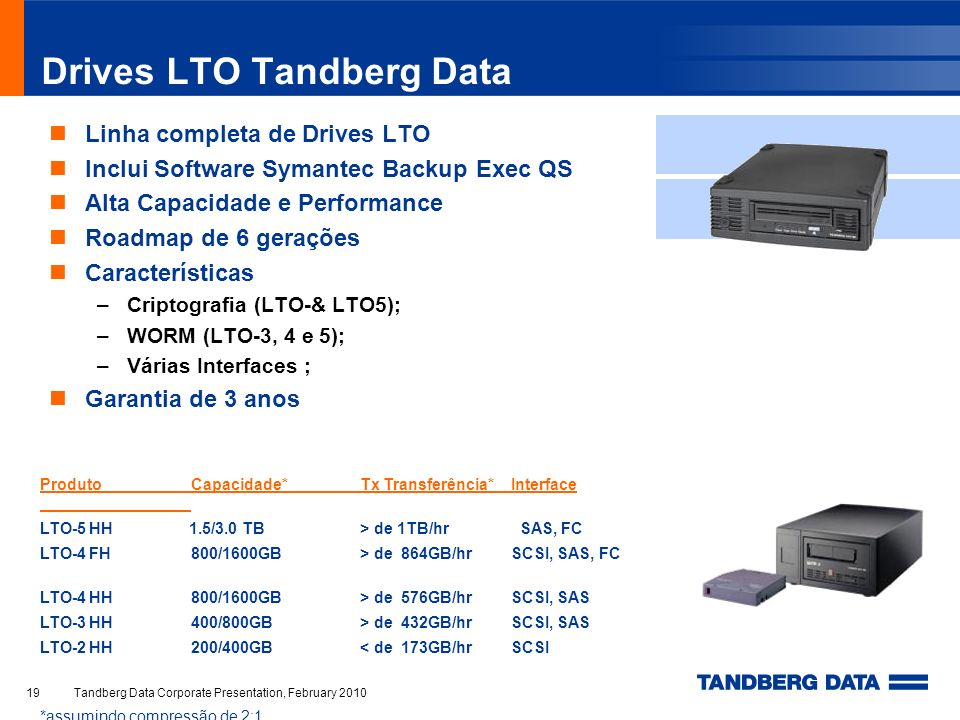 Drives LTO Tandberg Data