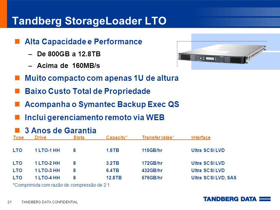 Tandberg StorageLoader LTO