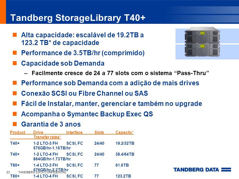 Tandberg StorageLibrary T40+