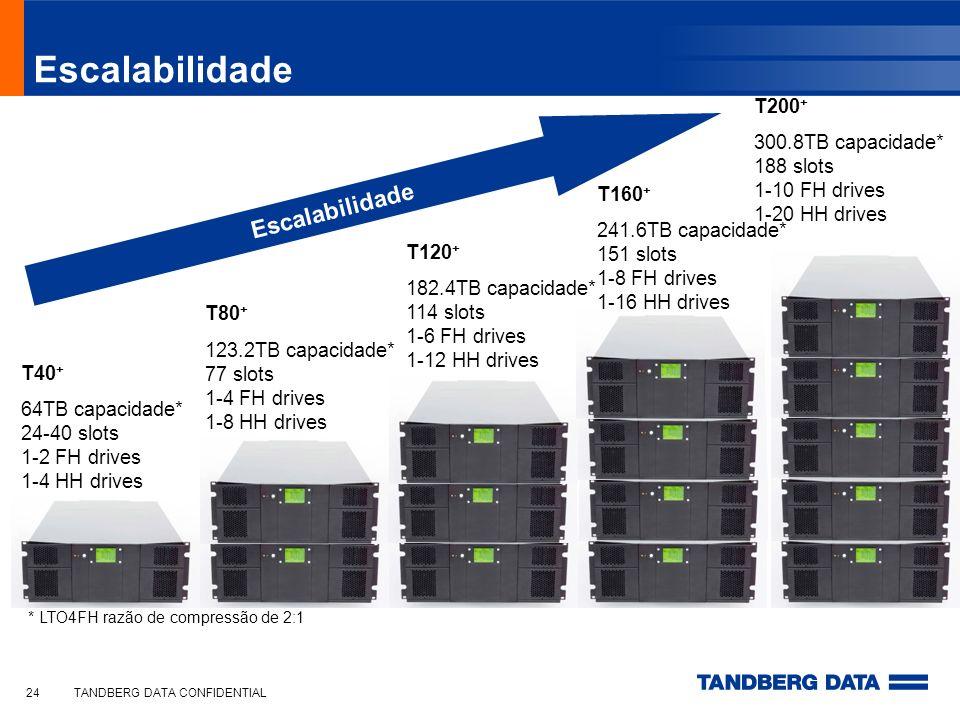 Escalabilidade Escalabilidade T200+