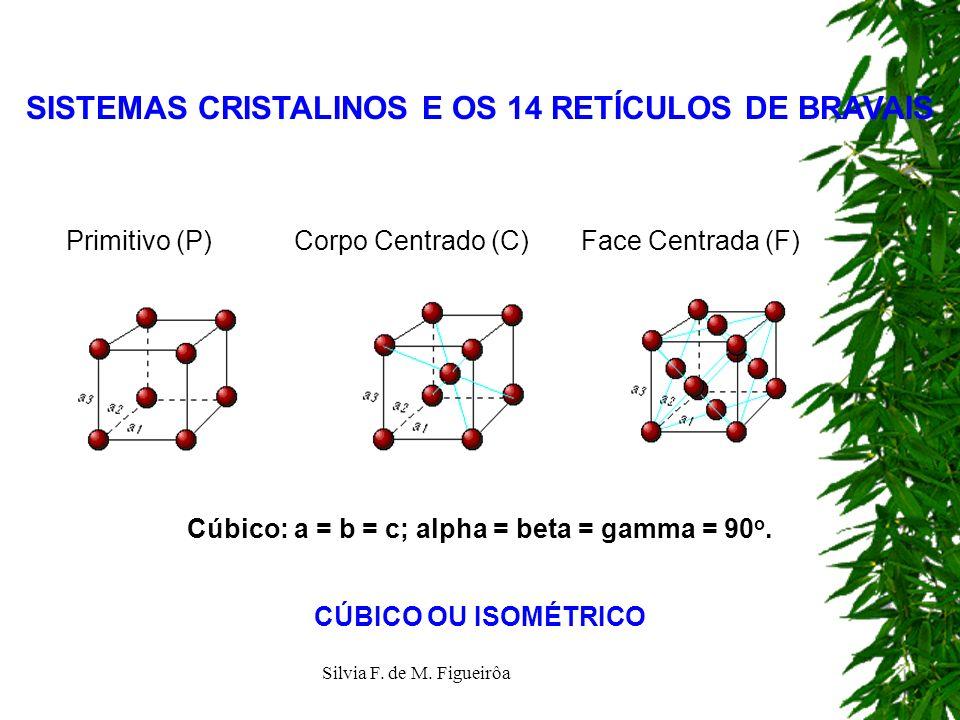 SISTEMAS CRISTALINOS E OS 14 RETÍCULOS DE BRAVAIS