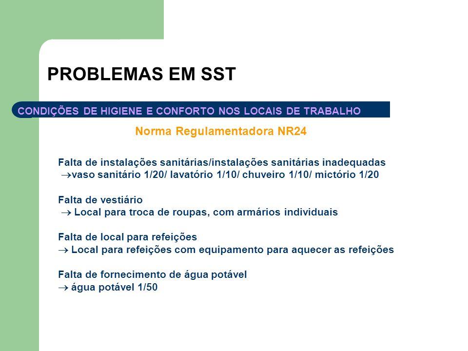 Norma Regulamentadora NR24