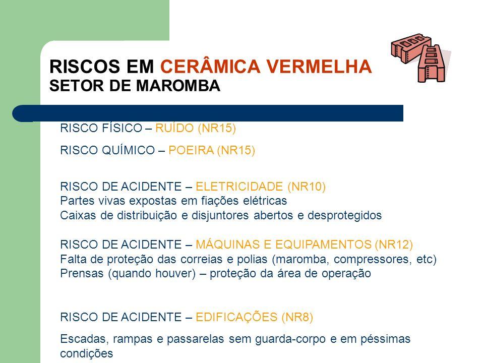 RISCOS EM CERÂMICA VERMELHA SETOR DE MAROMBA