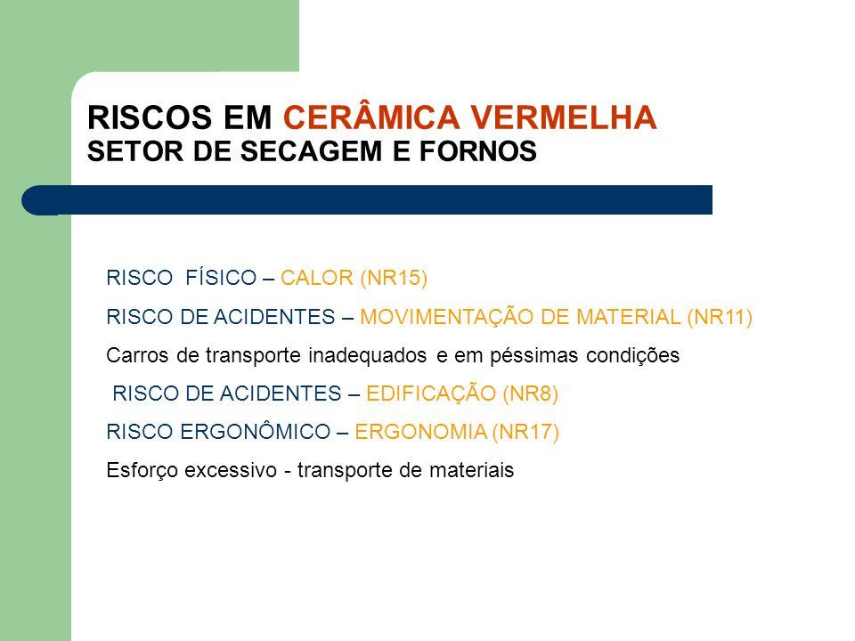 RISCOS EM CERÂMICA VERMELHA SETOR DE SECAGEM E FORNOS