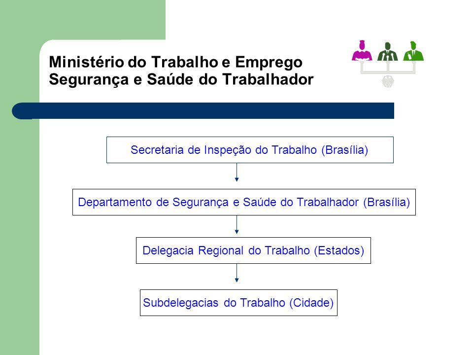 Ministério do Trabalho e Emprego Segurança e Saúde do Trabalhador