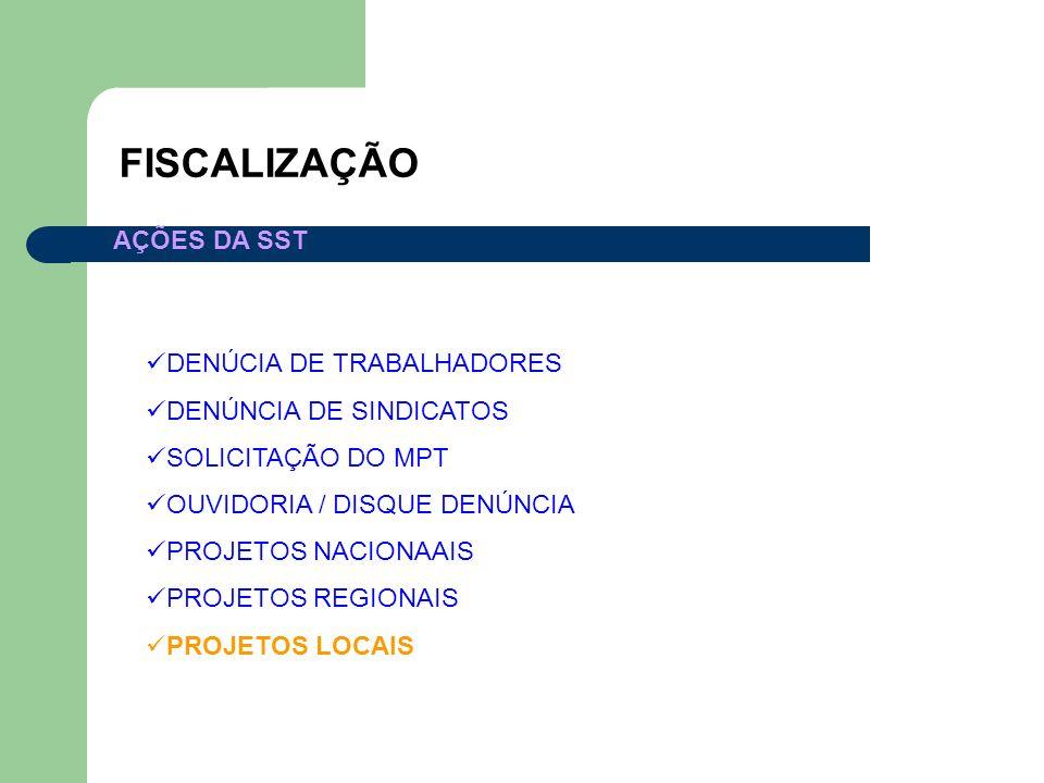 FISCALIZAÇÃO AÇÕES DA SST DENÚCIA DE TRABALHADORES