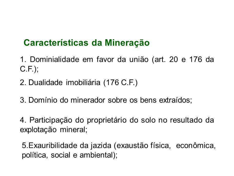 Características da Mineração