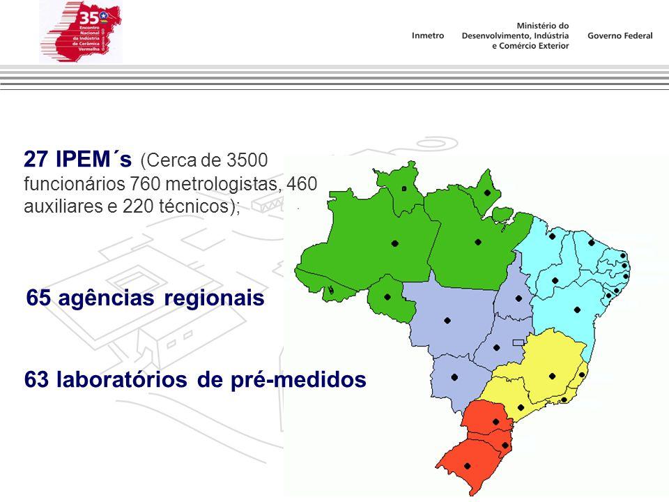 27 IPEM´s (Cerca de 3500 funcionários 760 metrologistas, 460 auxiliares e 220 técnicos);