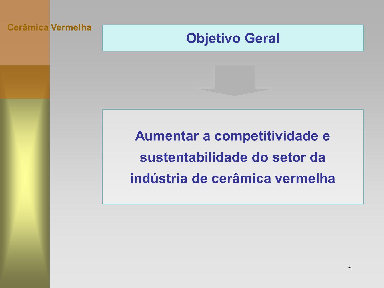 Aumentar a competitividade e sustentabilidade do setor da