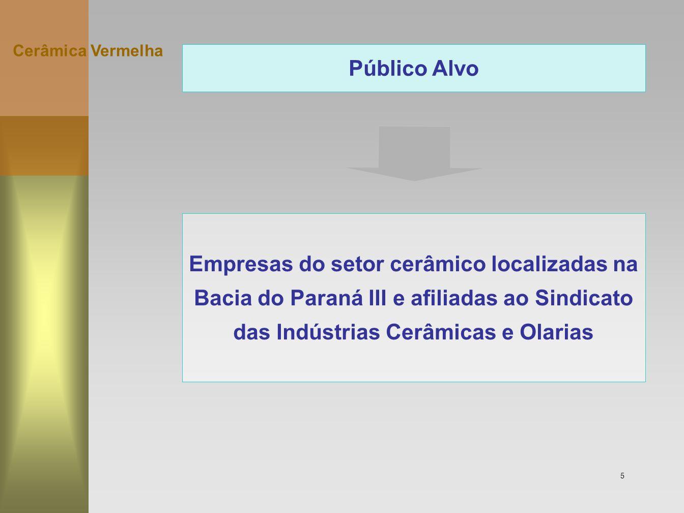 Empresas do setor cerâmico localizadas na