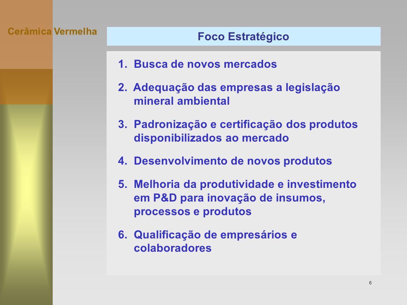 1. Busca de novos mercados 2. Adequação das empresas a legislação