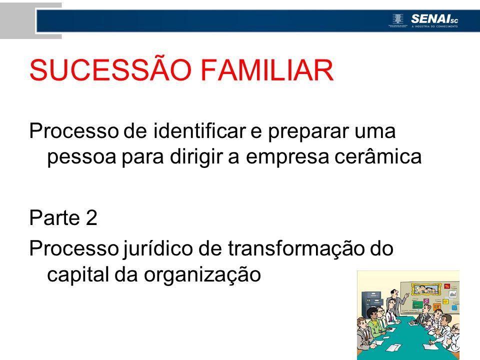 SUCESSÃO FAMILIAR