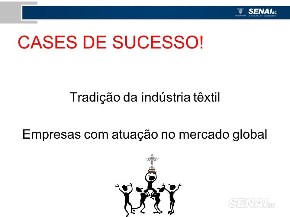 Tradição da indústria têxtil Empresas com atuação no mercado global