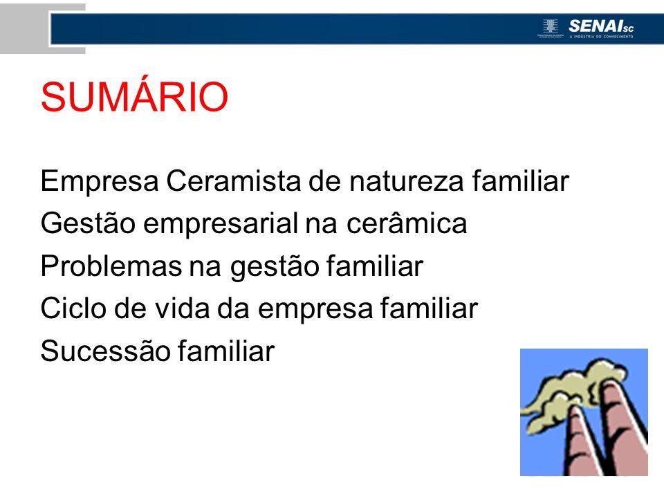 SUMÁRIO Empresa Ceramista de natureza familiar